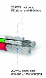 DATOVÝ KABEL SWISSTEN TEXTILE USB-C / USB-C 1,2 M ČERVENÝ